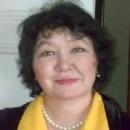 Уразалиева Гульшат Кулумжановна