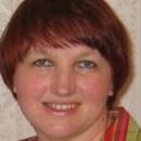 Глущенко Галина Ивановна