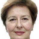 Горяинова Людмила Владимировна