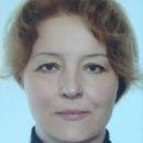 Kachalova Nataliya Mikhailovna